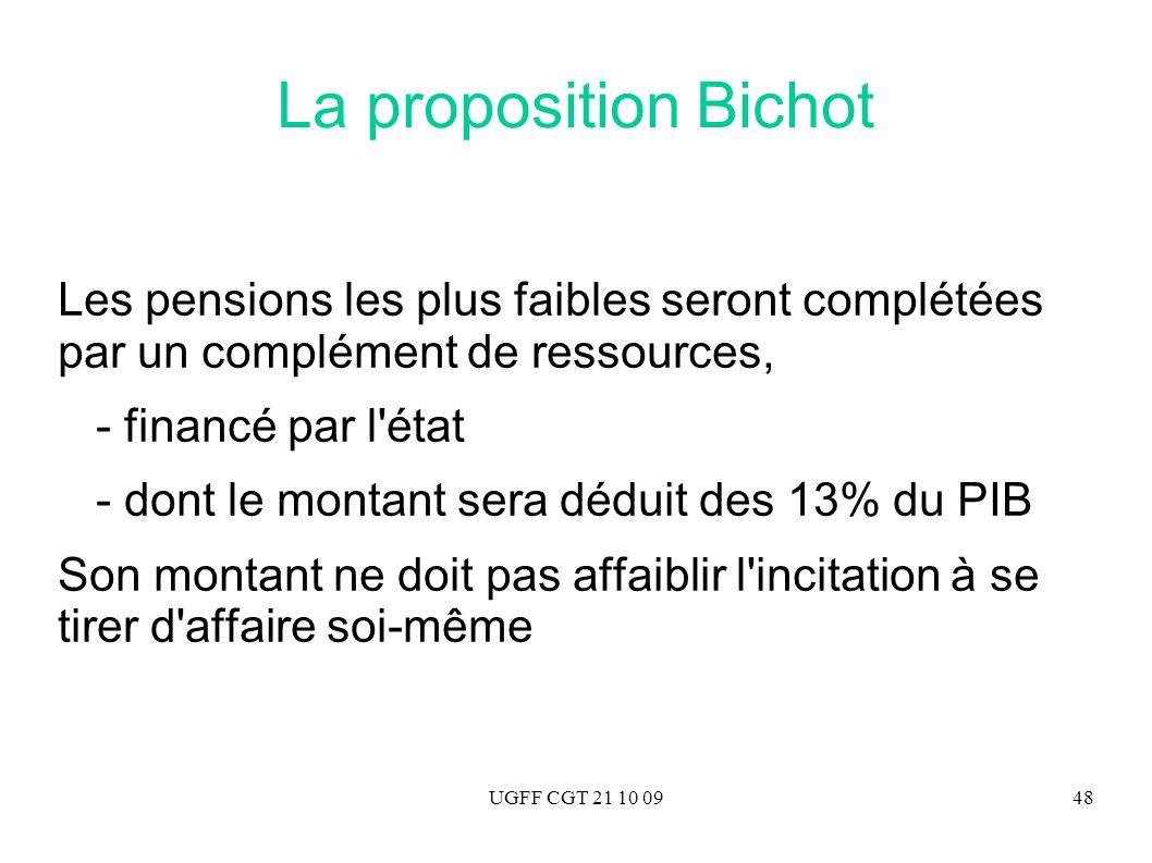 UGFF CGT 21 10 0948 La proposition Bichot Les pensions les plus faibles seront complétées par un complément de ressources, - financé par l'état - dont