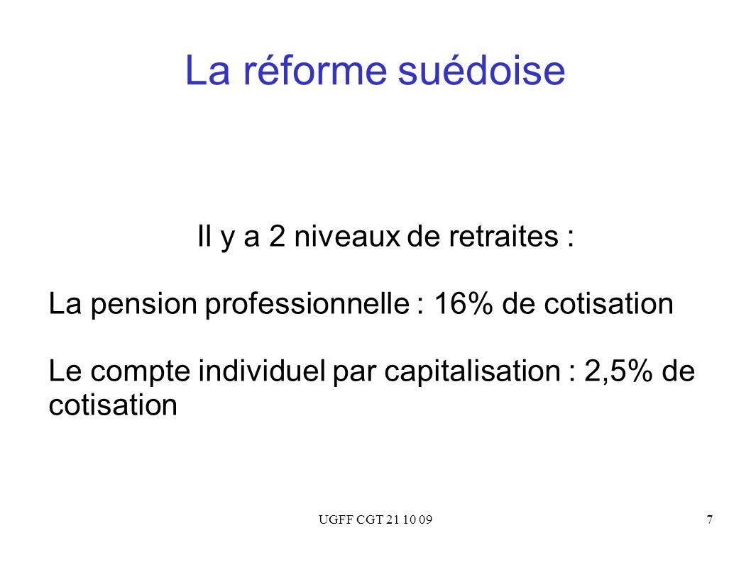 UGFF CGT 21 10 0918 La réforme suédoise Les chiffres des dépenses en 2006 Retraite professionnelle: 60 % Retraite par capitalisation: 10 % Retraite garantie: 10 % Pensions de réversion: 5 % Régimes professionnels supplémentaires : 15% Retraites publiques: - 36,9% des dépenses de protection sociales en 2005 - 11,8 % du PIB (13% en France)