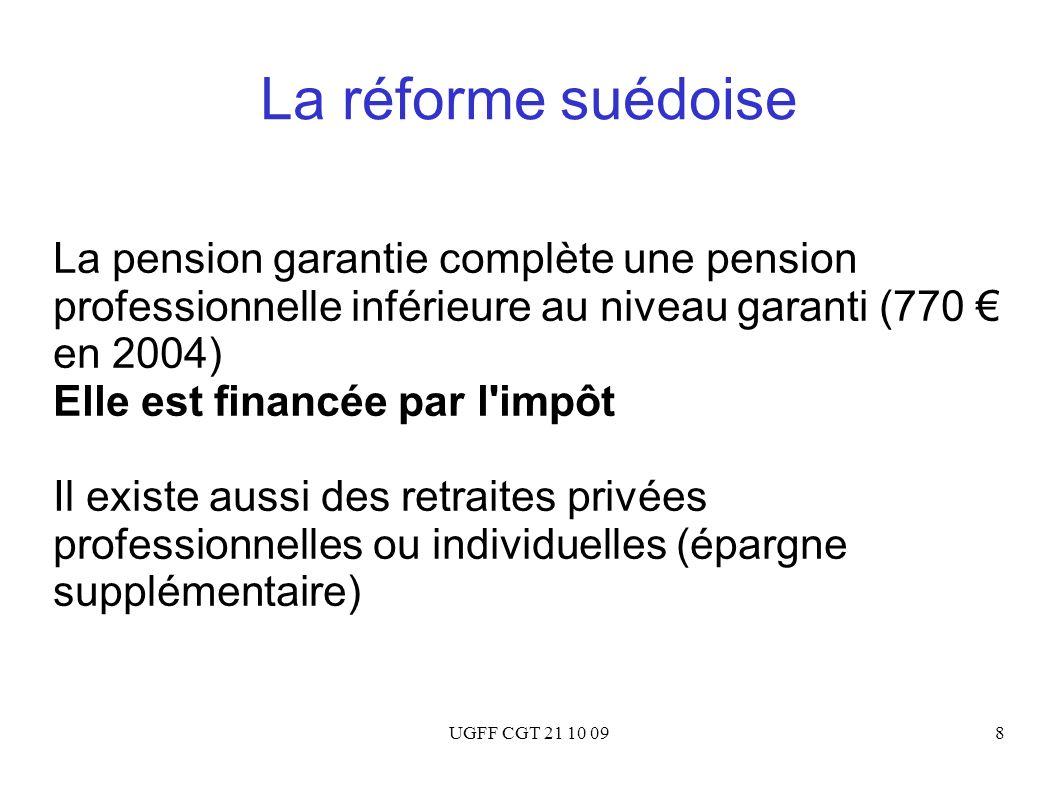 UGFF CGT 21 10 099 La réforme suédoise La pension professionnelle : compte notionnel - compte individuel totalisant les montants de cotisations recueillis chaque année - solde augmenté chaque année de l augmentation moyenne des salaires - corrigé d un ratio d équilibre du système de retraite