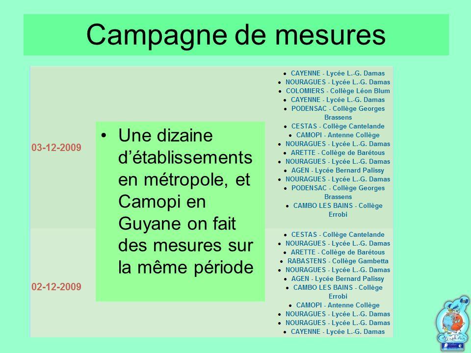 Campagne de mesures Une carte des autre s mesu reurs ??.