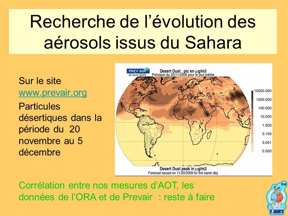 Recherche de lévolution des aérosols issus du Sahara Sur le site www.prevair.org www.prevair.org Particules désertiques dans la période du 20 novembre au 5 décembre Corrélation entre nos mesures dAOT, les données de lORA et de Prevair : reste à faire