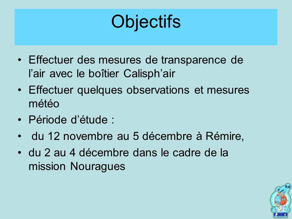 Objectifs Effectuer des mesures de transparence de lair avec le boîtier Calisphair Effectuer quelques observations et mesures météo Période détude : du 12 novembre au 5 décembre à Rémire, du 2 au 4 décembre dans le cadre de la mission Nouragues
