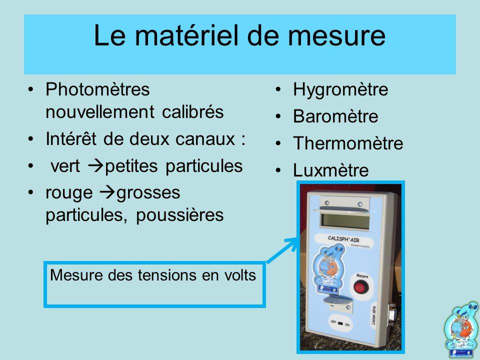 Le matériel de mesure Photomètres nouvellement calibrés Intérêt de deux canaux : vert petites particules rouge grosses particules, poussières Hygromètre Baromètre Thermomètre Luxmètre Mesure des tensions en volts