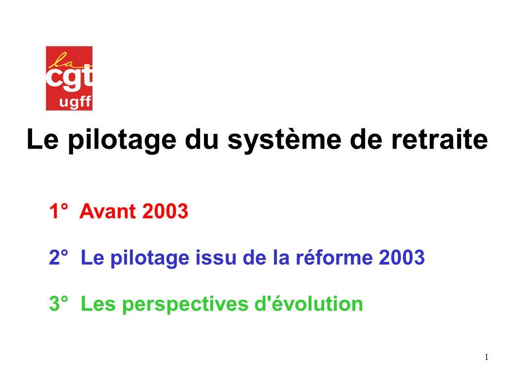 12 Le pilotage : la réforme 2003 Les acteurs du pilotage : L Etat Les partenaires sociaux Le COR La commission de garantie des retraites Le GIP info retraites