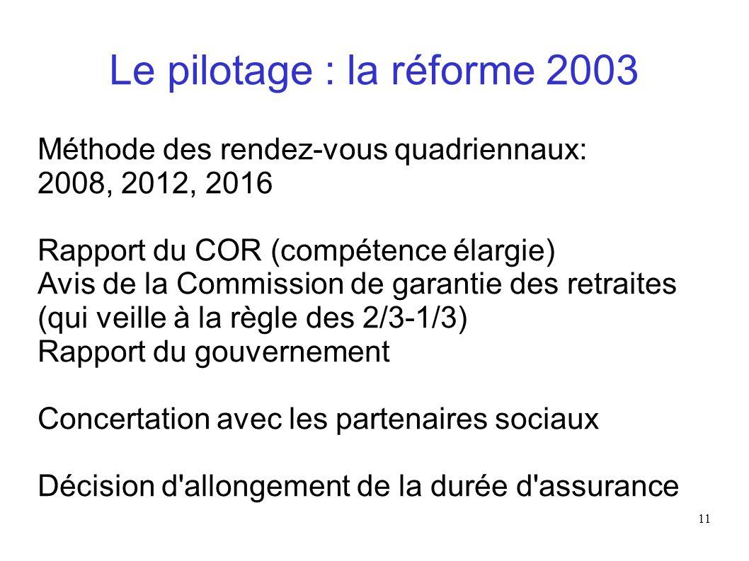 11 Le pilotage : la réforme 2003 Méthode des rendez-vous quadriennaux: 2008, 2012, 2016 Rapport du COR (compétence élargie) Avis de la Commission de g