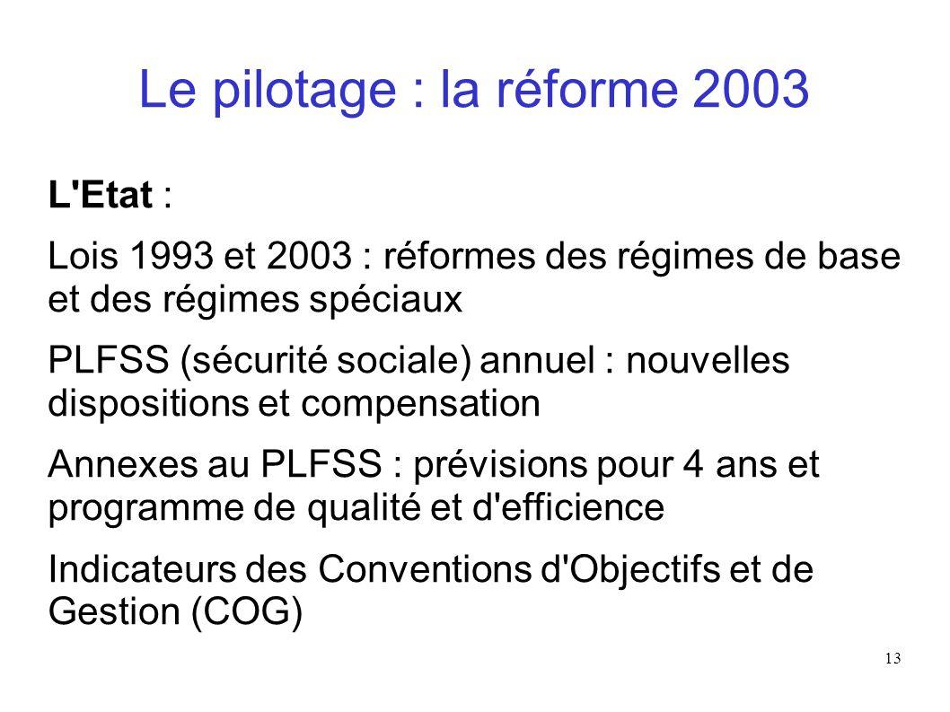 13 Le pilotage : la réforme 2003 L'Etat : Lois 1993 et 2003 : réformes des régimes de base et des régimes spéciaux PLFSS (sécurité sociale) annuel : n