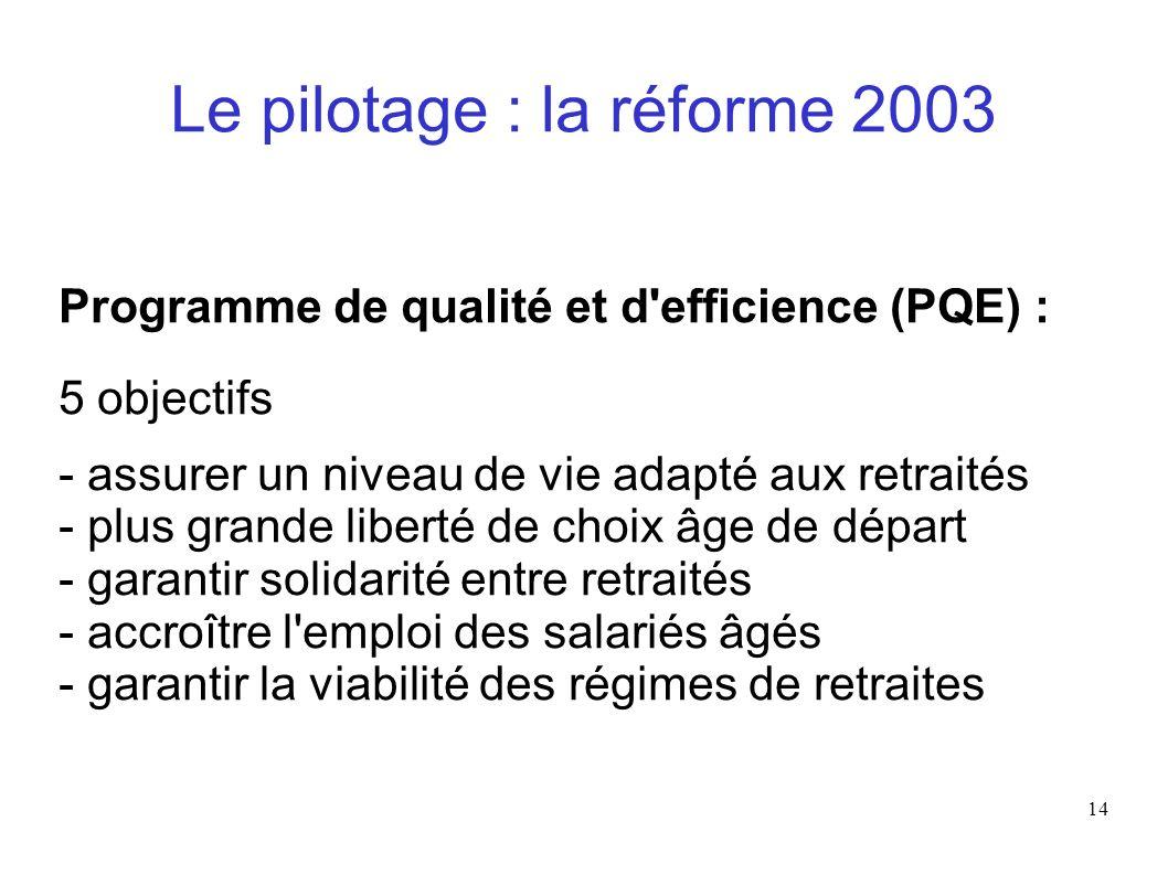 14 Le pilotage : la réforme 2003 Programme de qualité et d'efficience (PQE) : 5 objectifs - assurer un niveau de vie adapté aux retraités - plus grand