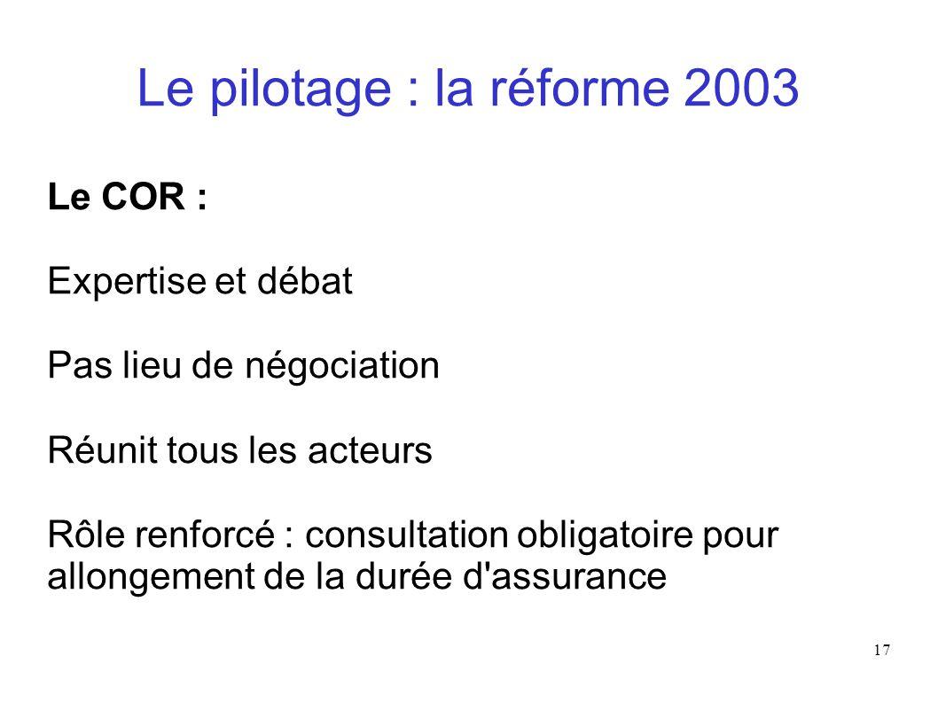 17 Le pilotage : la réforme 2003 Le COR : Expertise et débat Pas lieu de négociation Réunit tous les acteurs Rôle renforcé : consultation obligatoire