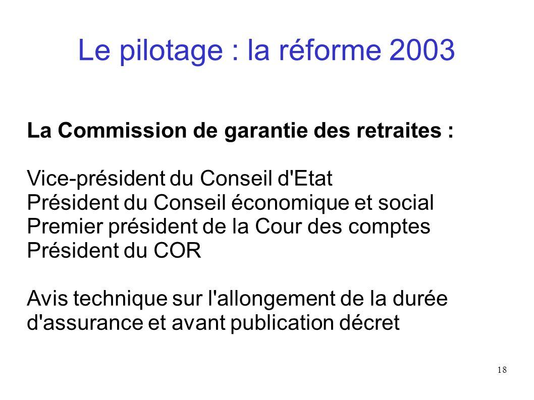 18 Le pilotage : la réforme 2003 La Commission de garantie des retraites : Vice-président du Conseil d'Etat Président du Conseil économique et social