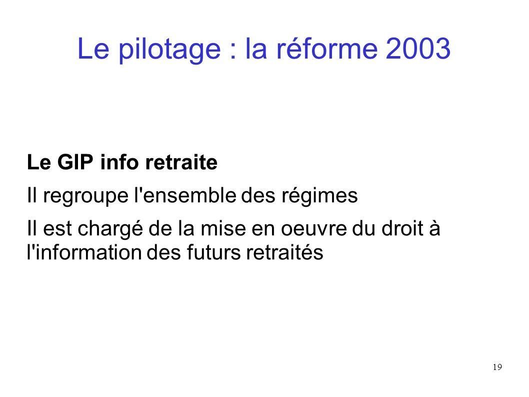 19 Le pilotage : la réforme 2003 Le GIP info retraite Il regroupe l'ensemble des régimes Il est chargé de la mise en oeuvre du droit à l'information d