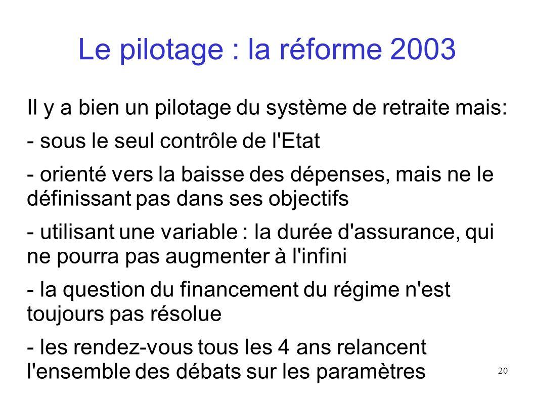 20 Le pilotage : la réforme 2003 Il y a bien un pilotage du système de retraite mais: - sous le seul contrôle de l'Etat - orienté vers la baisse des d