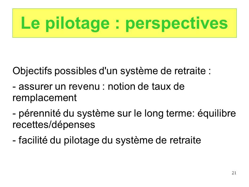 21 Le pilotage : perspectives Objectifs possibles d'un système de retraite : - assurer un revenu : notion de taux de remplacement - pérennité du systè