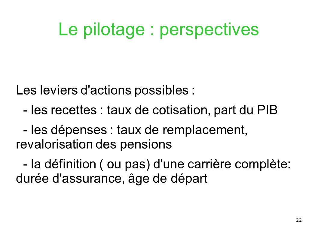 22 Le pilotage : perspectives Les leviers d'actions possibles : - les recettes : taux de cotisation, part du PIB - les dépenses : taux de remplacement