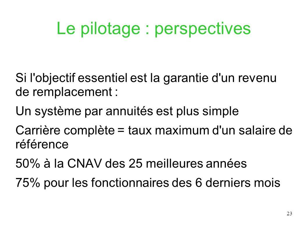 23 Le pilotage : perspectives Si l'objectif essentiel est la garantie d'un revenu de remplacement : Un système par annuités est plus simple Carrière c