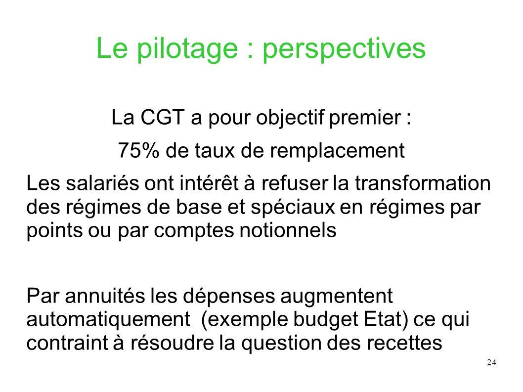 24 Le pilotage : perspectives La CGT a pour objectif premier : 75% de taux de remplacement Les salariés ont intérêt à refuser la transformation des ré