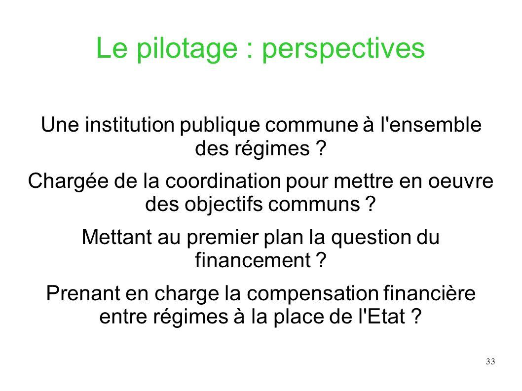 33 Le pilotage : perspectives Une institution publique commune à l'ensemble des régimes ? Chargée de la coordination pour mettre en oeuvre des objecti