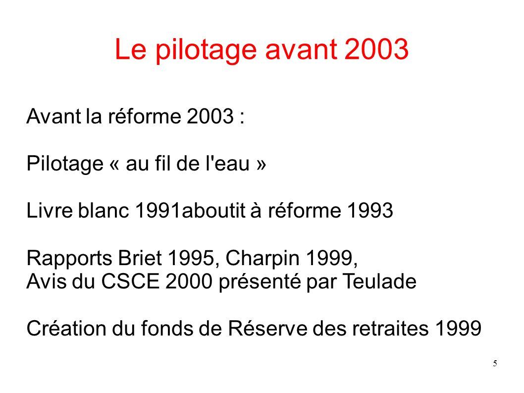 5 Le pilotage avant 2003 Avant la réforme 2003 : Pilotage « au fil de l'eau » Livre blanc 1991aboutit à réforme 1993 Rapports Briet 1995, Charpin 1999