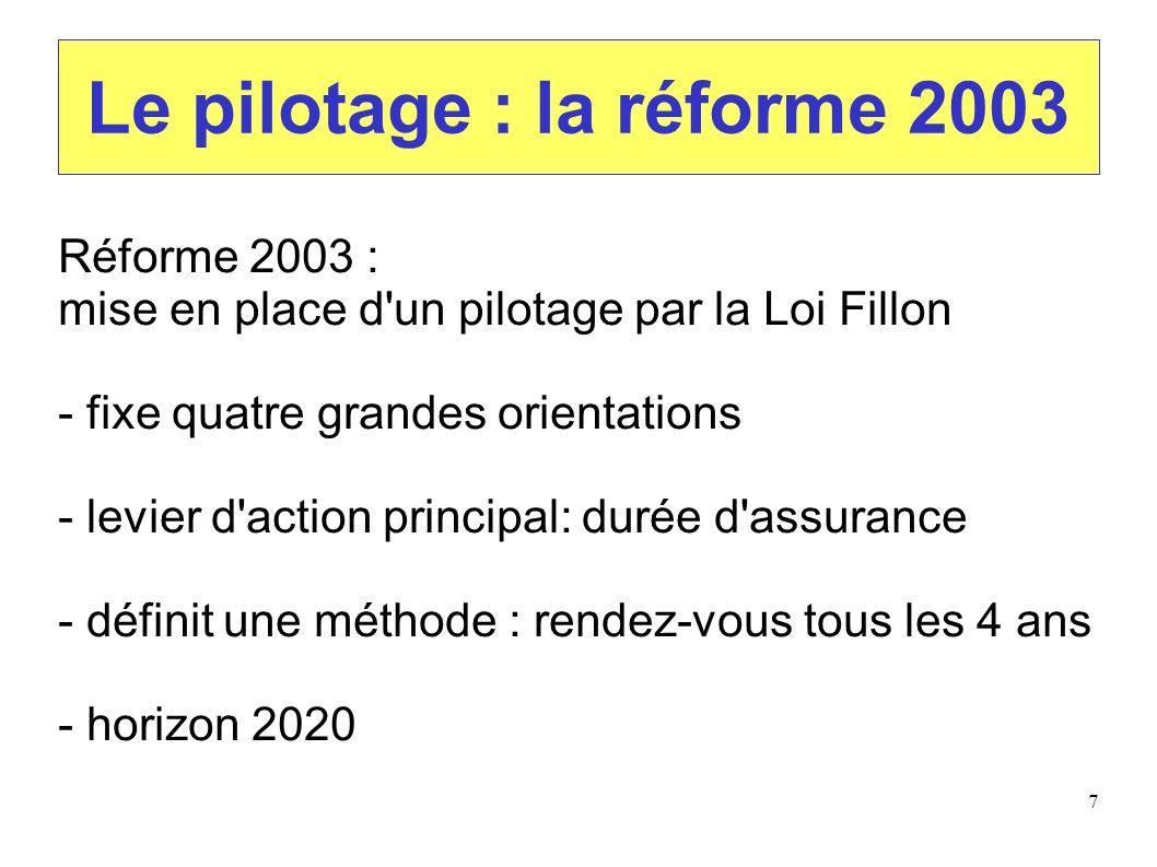 7 Le pilotage : la réforme 2003 Réforme 2003 : mise en place d'un pilotage par la Loi Fillon - fixe quatre grandes orientations - levier d'action prin