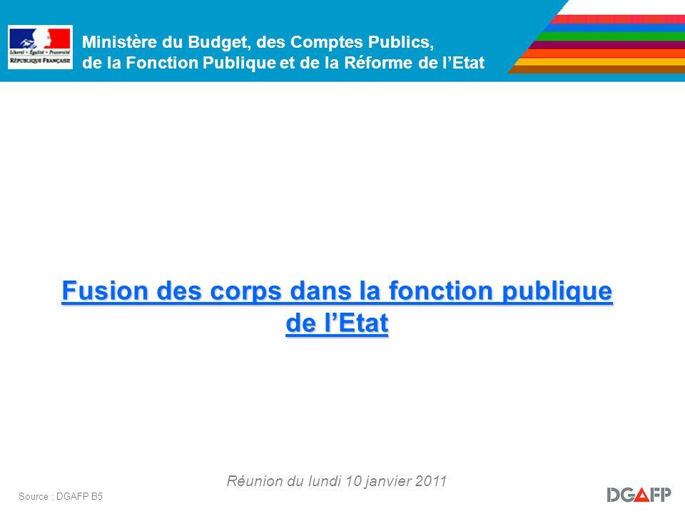 Ministère du Budget, des Comptes Publics, de la Fonction Publique et de la Réforme de lEtat Réunion du lundi 10 janvier 2011 Source : DGAFP B5 Fusion des corps dans la fonction publique de lEtat