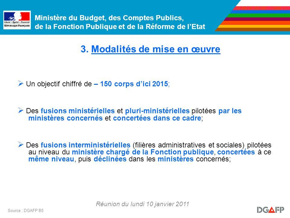 Ministère du Budget, des Comptes Publics, de la Fonction Publique et de la Réforme de lEtat Réunion du lundi 10 janvier 2011 Source : DGAFP B5 3.