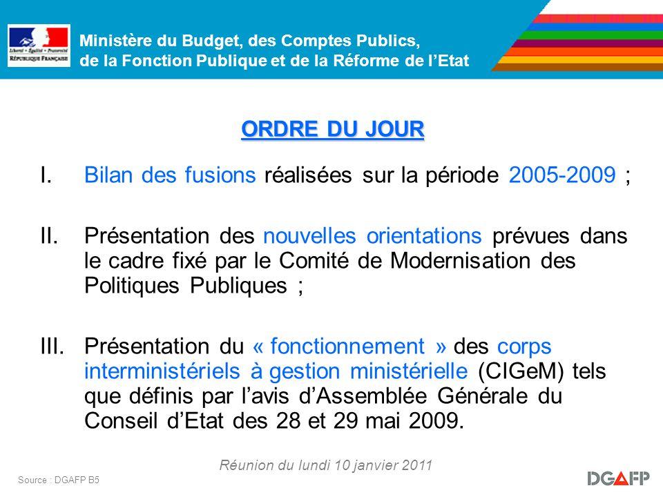 Ministère du Budget, des Comptes Publics, de la Fonction Publique et de la Réforme de lEtat Réunion du lundi 10 janvier 2011 Source : DGAFP B5 III.