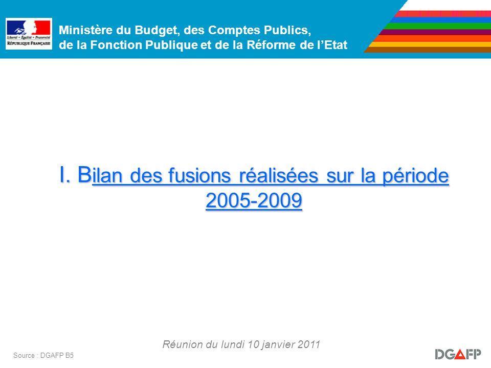 Ministère du Budget, des Comptes Publics, de la Fonction Publique et de la Réforme de lEtat Réunion du lundi 10 janvier 2011 Source : DGAFP B5 I.
