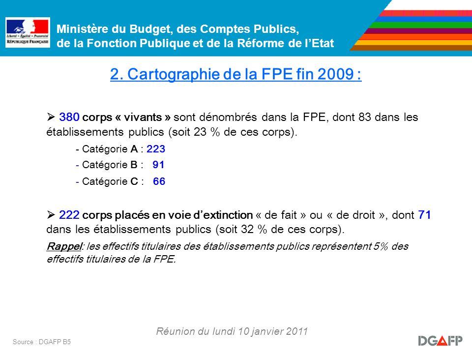 Ministère du Budget, des Comptes Publics, de la Fonction Publique et de la Réforme de lEtat Réunion du lundi 10 janvier 2011 Source : DGAFP B5 Un nombre de corps « vivants » par ministère, qui nest pas proportionné au nombre dagents.