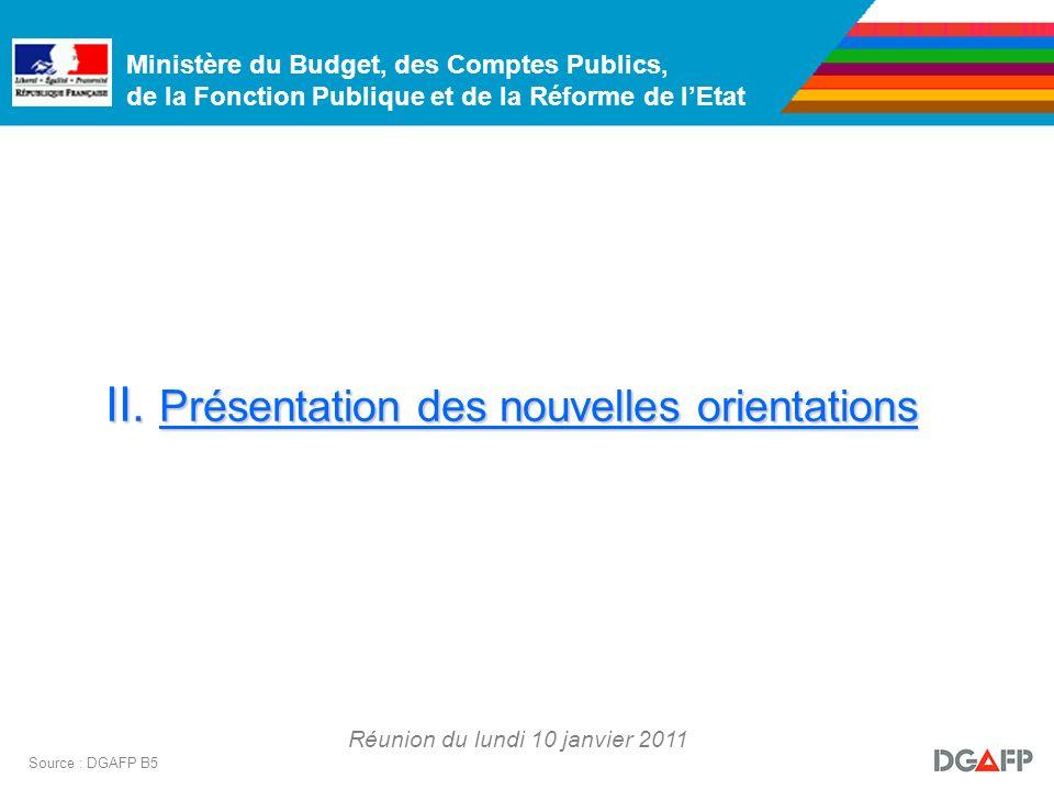 Ministère du Budget, des Comptes Publics, de la Fonction Publique et de la Réforme de lEtat Réunion du lundi 10 janvier 2011 Source : DGAFP B5 II.