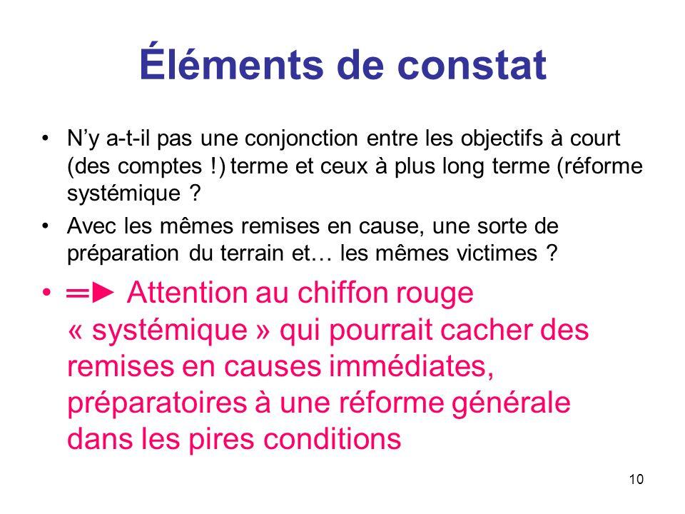 10 Éléments de constat Ny a-t-il pas une conjonction entre les objectifs à court (des comptes !) terme et ceux à plus long terme (réforme systémique ?
