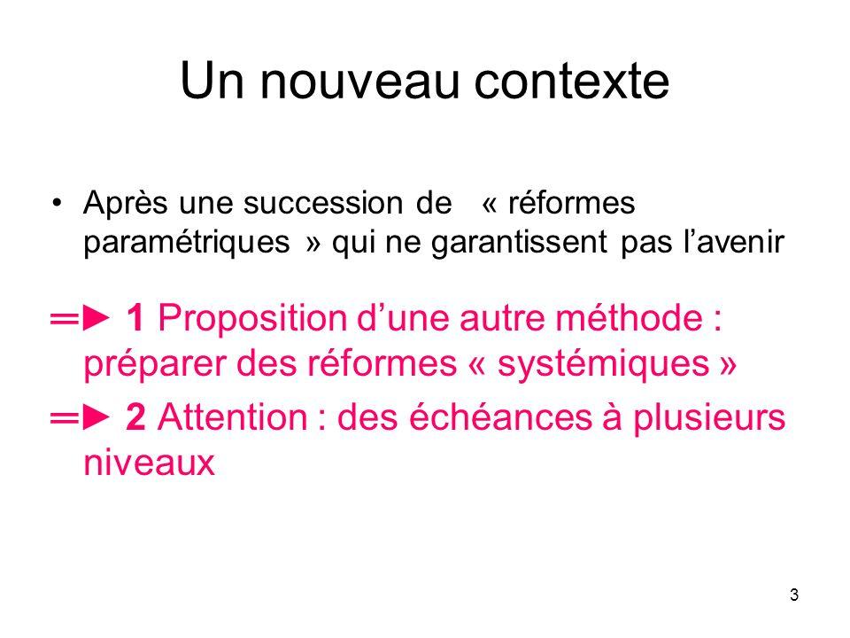 3 Un nouveau contexte Après une succession de « réformes paramétriques » qui ne garantissent pas lavenir 1 Proposition dune autre méthode : préparer d