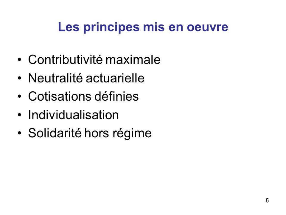 5 Les principes mis en oeuvre Contributivité maximale Neutralité actuarielle Cotisations définies Individualisation Solidarité hors régime