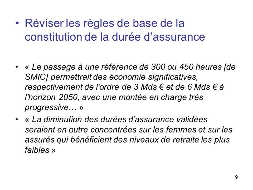 9 Réviser les règles de base de la constitution de la durée dassurance « Le passage à une référence de 300 ou 450 heures [de SMIC] permettrait des éco