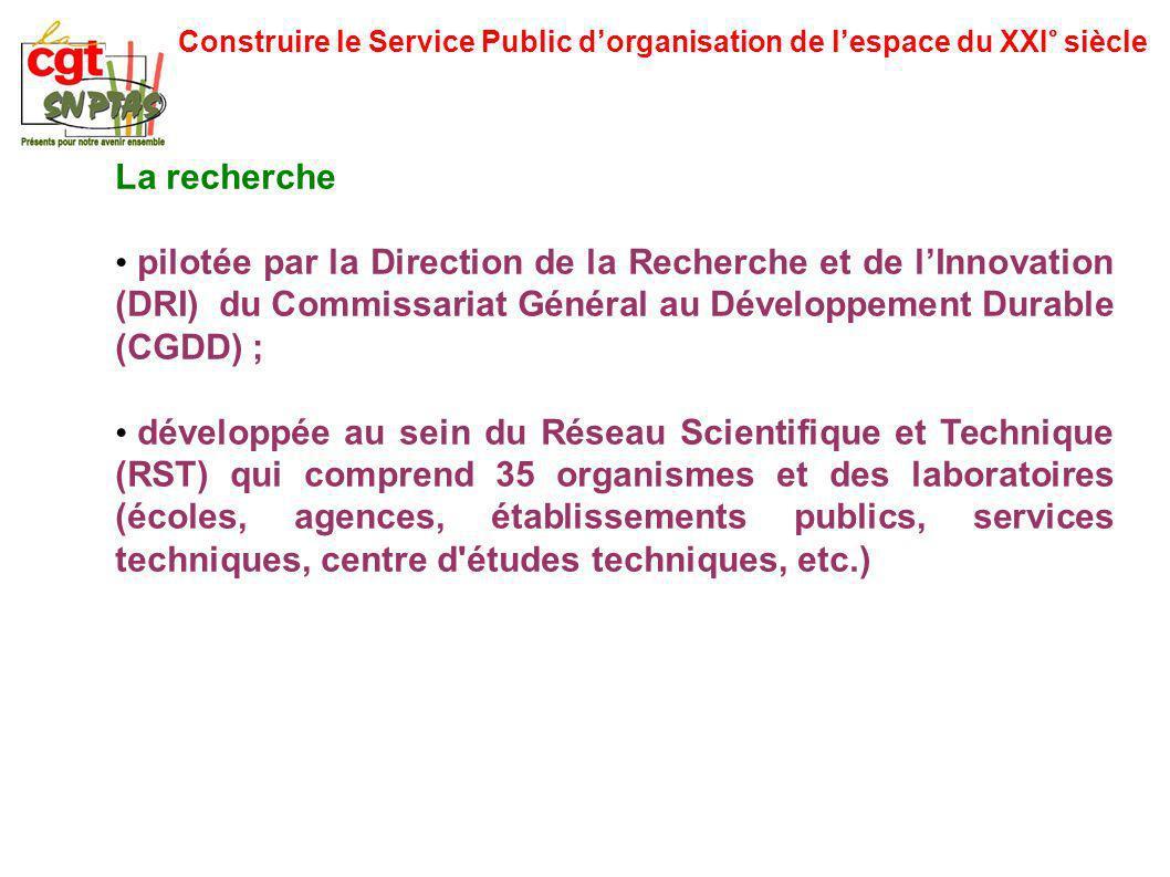 Construire le Service Public dorganisation de lespace du XXI° siècle La recherche pilotée par la Direction de la Recherche et de lInnovation (DRI) du