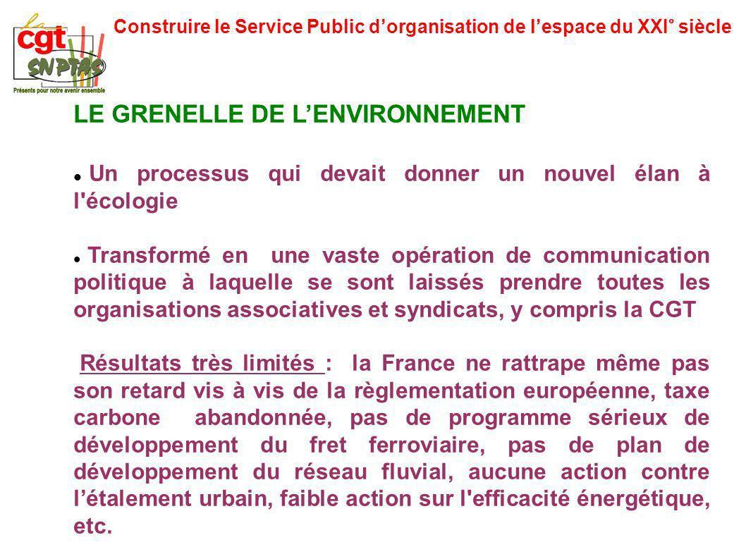 Construire le Service Public dorganisation de lespace du XXI° siècle LE GRENELLE DE LENVIRONNEMENT Un processus qui devait donner un nouvel élan à l écologie Transformé en une vaste opération de communication politique à laquelle se sont laissés prendre toutes les organisations associatives et syndicats, y compris la CGT Résultats très limités : la France ne rattrape même pas son retard vis à vis de la règlementation européenne, taxe carbone abandonnée, pas de programme sérieux de développement du fret ferroviaire, pas de plan de développement du réseau fluvial, aucune action contre létalement urbain, faible action sur l efficacité énergétique, etc.