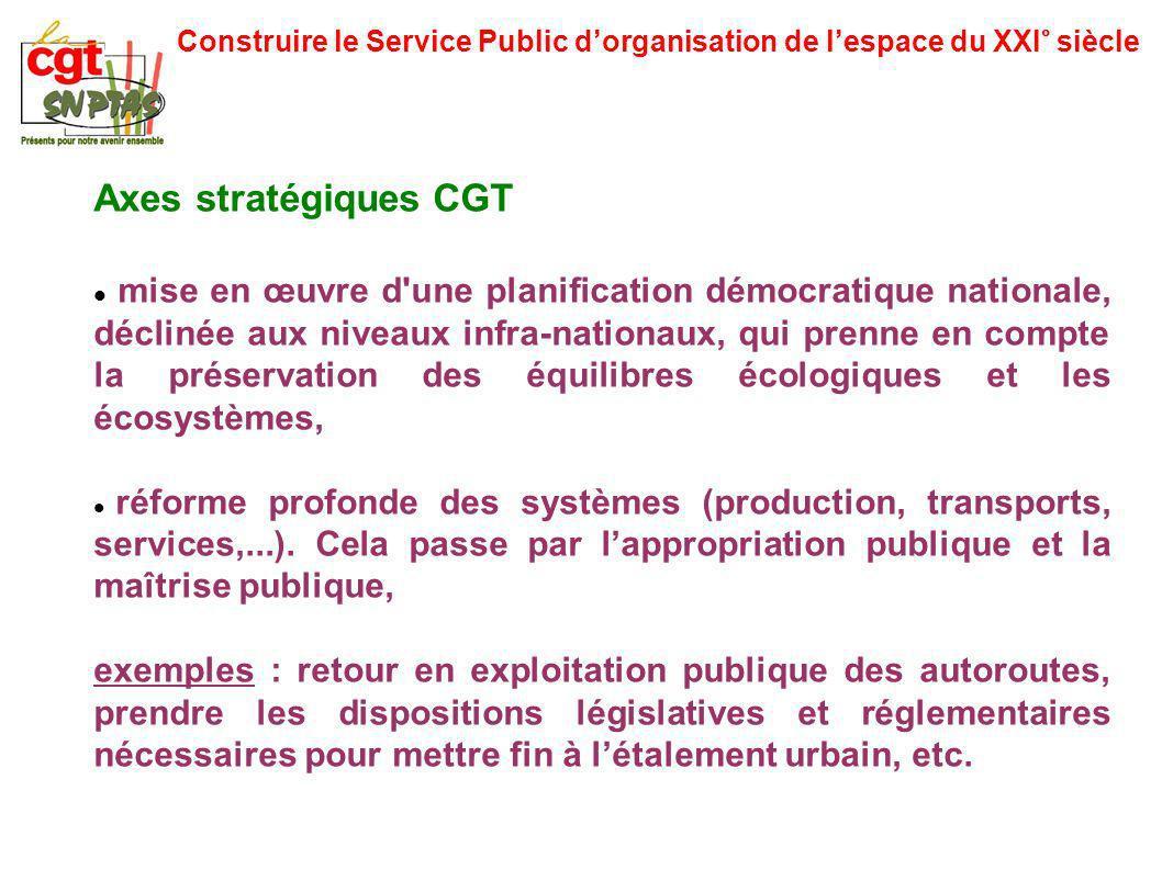 Construire le Service Public dorganisation de lespace du XXI° siècle Axes stratégiques CGT mise en œuvre d'une planification démocratique nationale, d