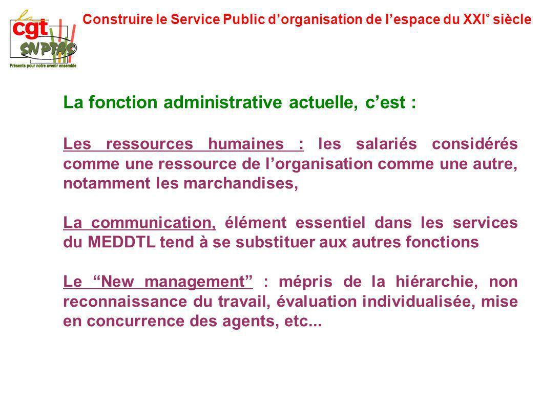 Construire le Service Public dorganisation de lespace du XXI° siècle La fonction administrative actuelle, cest : Les ressources humaines : les salarié