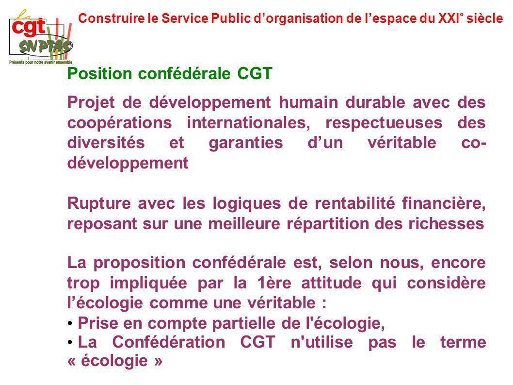 Construire le Service Public dorganisation de lespace du XXI° siècle Position confédérale CGT Projet de développement humain durable avec des coopérat