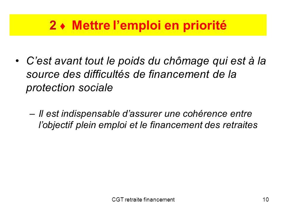 CGT retraite financement10 2 Mettre lemploi en priorité Cest avant tout le poids du chômage qui est à la source des difficultés de financement de la p