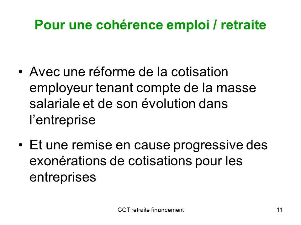 CGT retraite financement11 Pour une cohérence emploi / retraite Avec une réforme de la cotisation employeur tenant compte de la masse salariale et de
