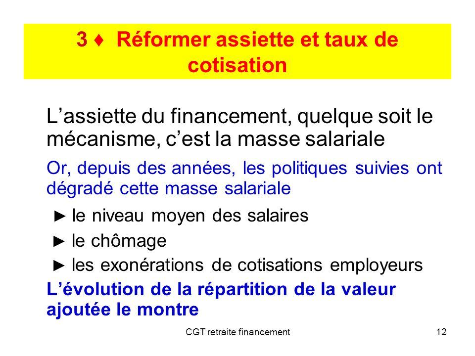 CGT retraite financement12 Lassiette du financement, quelque soit le mécanisme, cest la masse salariale Or, depuis des années, les politiques suivies