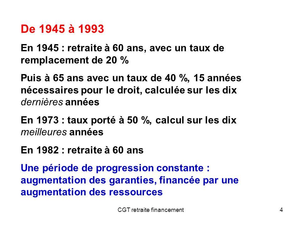 CGT retraite financement4 De 1945 à 1993 En 1945 : retraite à 60 ans, avec un taux de remplacement de 20 % Puis à 65 ans avec un taux de 40 %, 15 anné