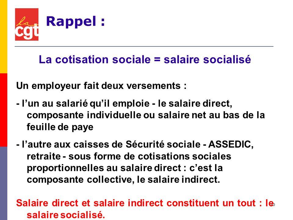 10 La cotisation sociale = salaire socialisé Un employeur fait deux versements : - lun au salarié quil emploie - le salaire direct, composante individuelle ou salaire net au bas de la feuille de paye - lautre aux caisses de Sécurité sociale - ASSEDIC, retraite - sous forme de cotisations sociales proportionnelles au salaire direct : cest la composante collective, le salaire indirect.