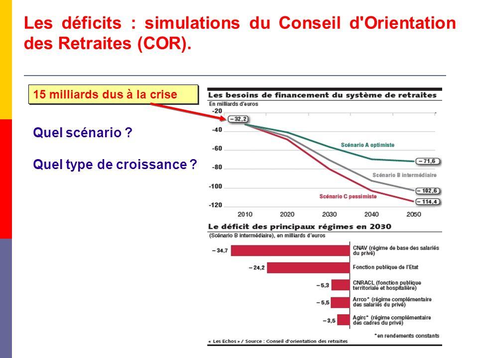15 milliards dus à la crise Les déficits : simulations du Conseil d'Orientation des Retraites (COR). Quel scénario ? Quel type de croissance ?