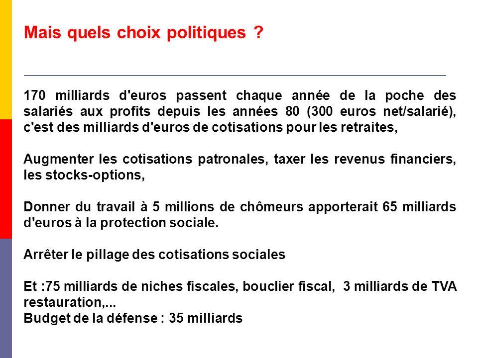 Mais quels choix politiques ? 170 milliards d'euros passent chaque année de la poche des salariés aux profits depuis les années 80 (300 euros net/sala
