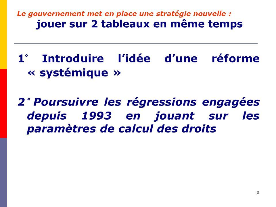3 1° Introduire lidée dune réforme « systémique » 2° Poursuivre les régressions engagées depuis 1993 en jouant sur les paramètres de calcul des droits Le gouvernement met en place une stratégie nouvelle : jouer sur 2 tableaux en même temps