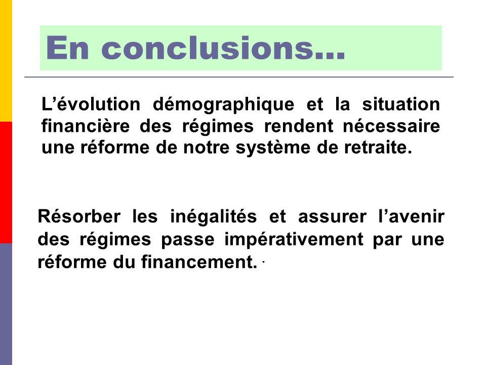 En conclusions… Lévolution démographique et la situation financière des régimes rendent nécessaire une réforme de notre système de retraite. Résorber