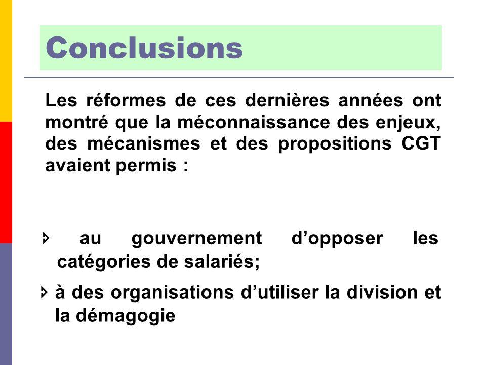 Conclusions Les réformes de ces dernières années ont montré que la méconnaissance des enjeux, des mécanismes et des propositions CGT avaient permis : au gouvernement dopposer les catégories de salariés; à des organisations dutiliser la division et la démagogie