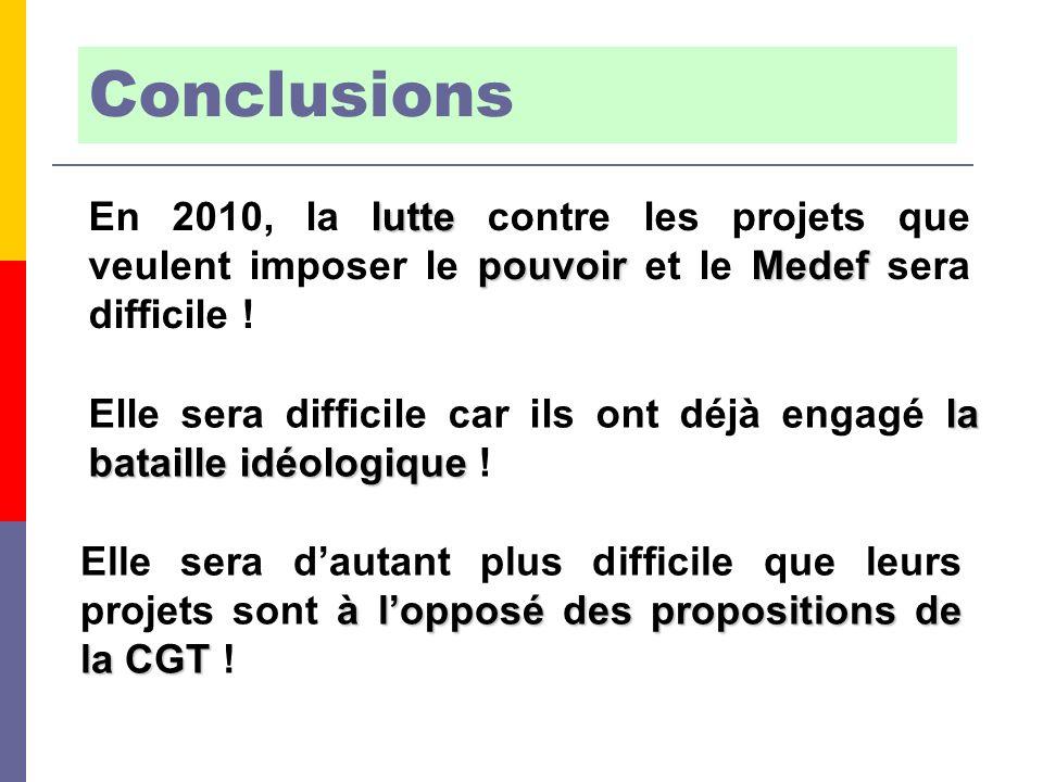 lutte pouvoirMedef En 2010, la lutte contre les projets que veulent imposer le pouvoir et le Medef sera difficile ! Conclusions à lopposé des proposit