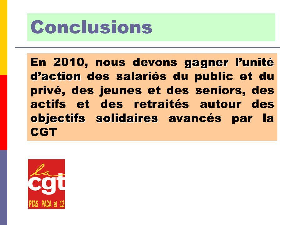 gagner lunité daction objectifs solidaires En 2010, nous devons gagner lunité daction des salariés du public et du privé, des jeunes et des seniors, des actifs et des retraités autour des objectifs solidaires avancés par la CGT Conclusions