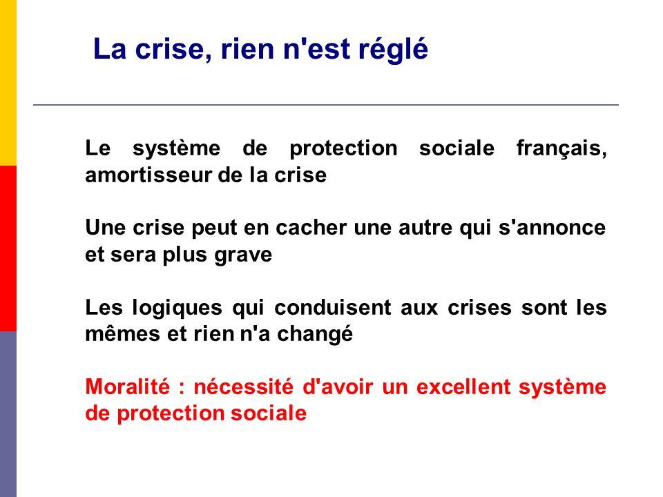 Le système de protection sociale français, amortisseur de la crise Une crise peut en cacher une autre qui s annonce et sera plus grave Les logiques qui conduisent aux crises sont les mêmes et rien n a changé Moralité : nécessité d avoir un excellent système de protection sociale La crise, rien n est réglé